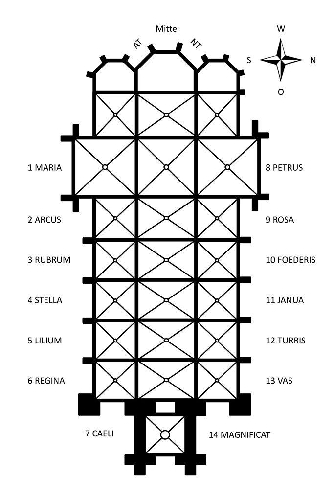 Grundriss | Floor Plan